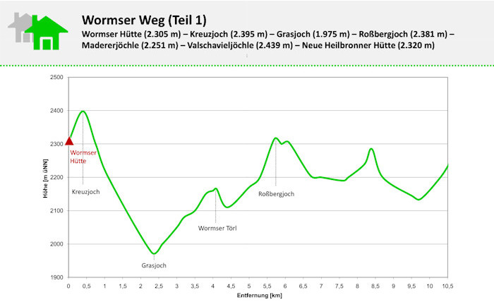 wormserweg_1